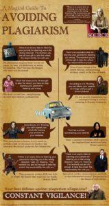 avoid plagiarism infographic